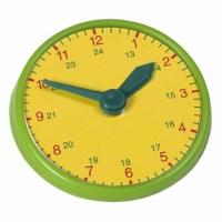 Clock small pupils