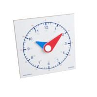 Clock synchronous pupils